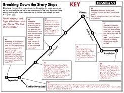 Breaking Down Story Steps handout