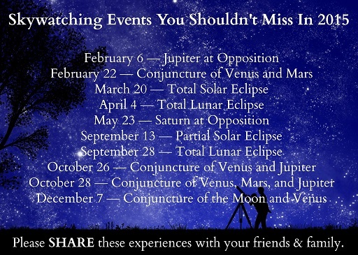 Skywatching Event You Shouldn't Miss in 2015