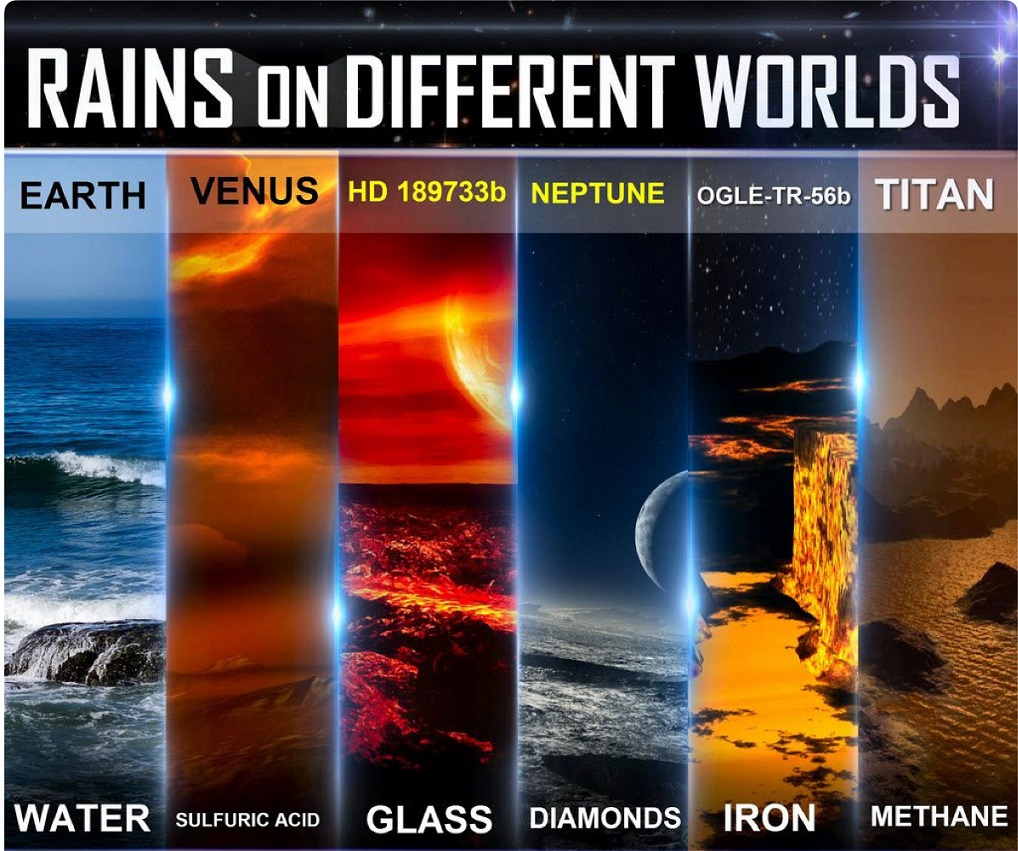Rains on  other worlds